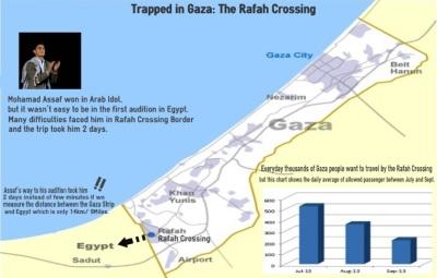 Trapped in Gaza - Fadi Ghattas