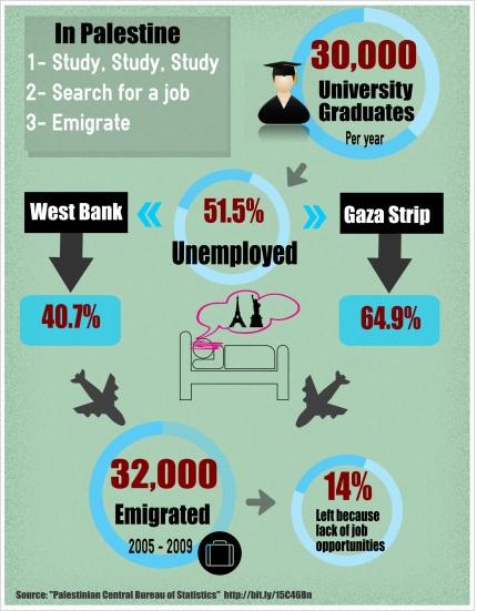 Palestine (4) (2)