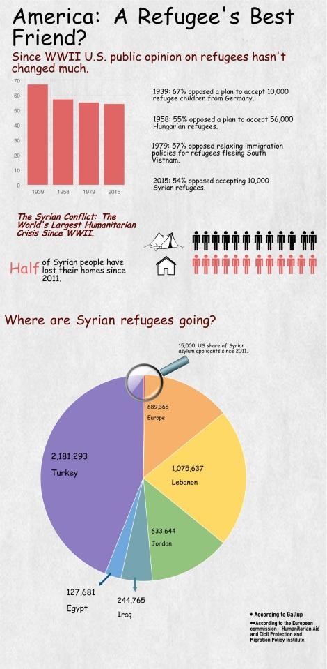SyrianRefugee1-3